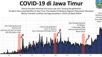 11 Kab/Kota Di Jatim Terapkan PPKM Tanggal 11 Januari, Termasuk Surabaya