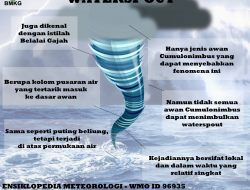 Penjelasan Fenomena Waterspout di Kenjeran Surabaya