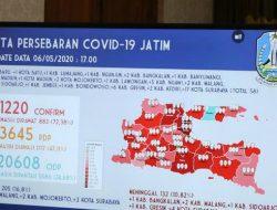 19 Daerah di Jatim Masuk Zona Merah, Surabaya Tidak Masuk